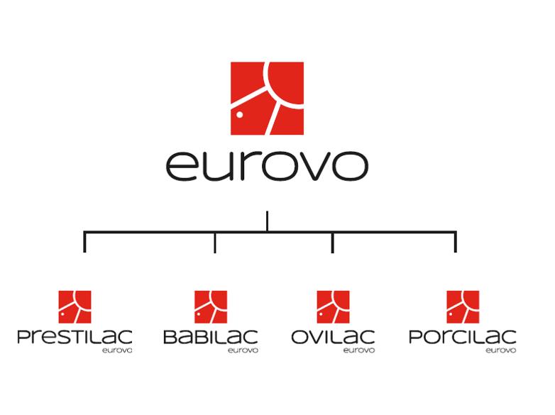 Gamme EUROVO